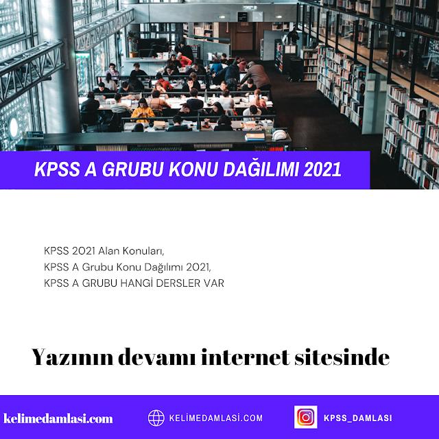 KPSS 2021 Alan Konuları