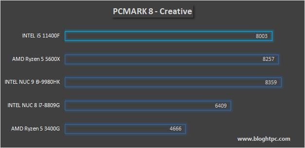 PCMARK 8 DE FUTUREMARK