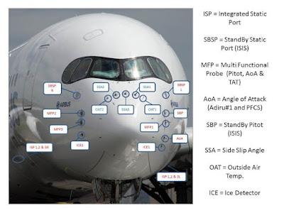 Aviació: Navegant sense perdre's