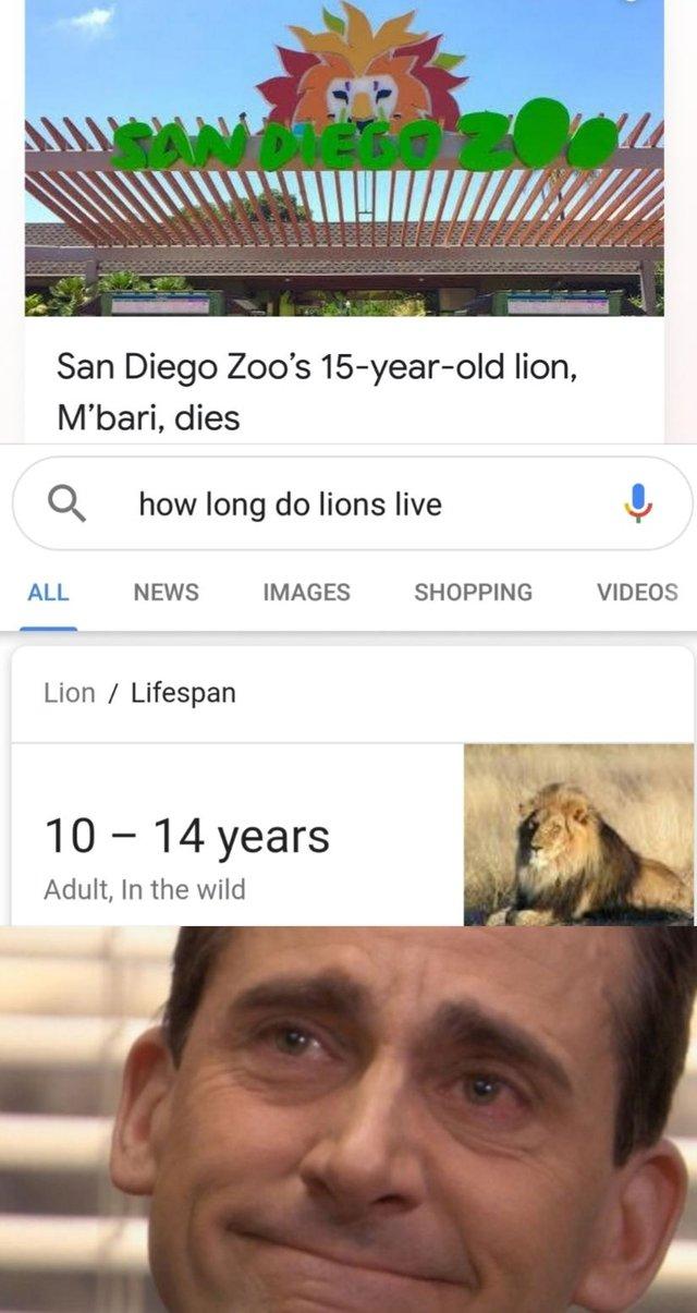 He had a long life