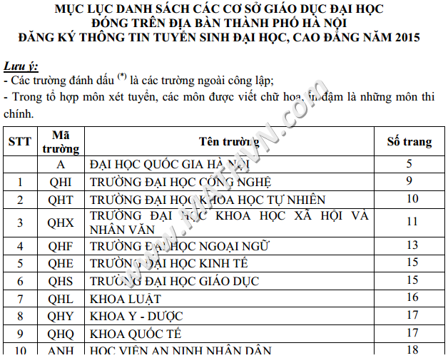nhung dieu can biet ve tuyen sinh dai hoc 2015 pdf
