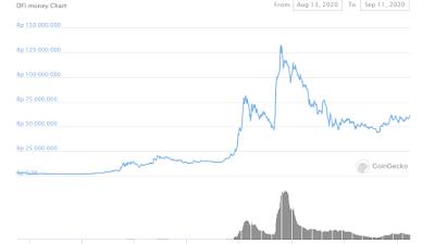 panduan trading bitcoin untuk pemul