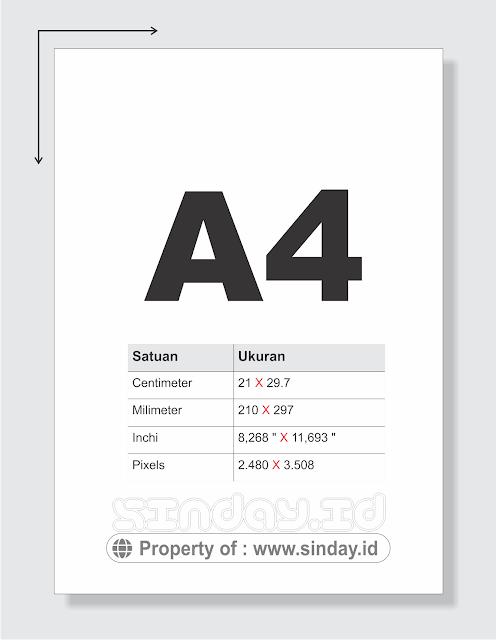Ukuran A3 Dalam Inchi : ukuran, dalam, inchi, Ukuran, Berapa, Kumpulan, Materi, Pelajaran, Contoh