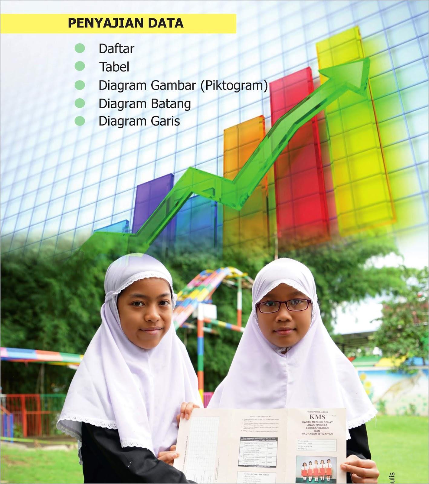 Jawaban Buku Senang Belajar Matematika Kelas 5 SD Halaman ...