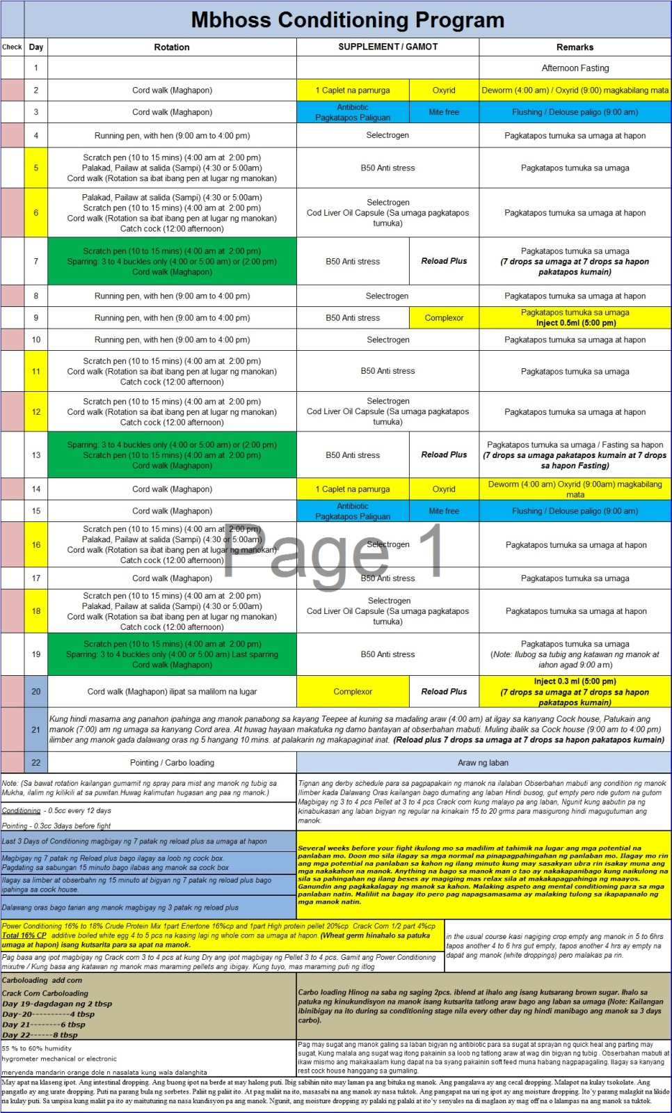 √ Excellence 21 Days Conditioning Program Chart | best gamefowl