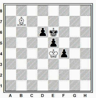 Final de alfil contra tres peones: posición de bloqueo