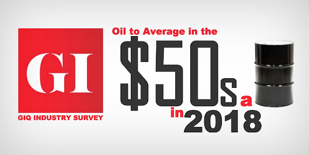 GIQ Industry Survey: Oil to Average in the $50s a Barrel in 2018