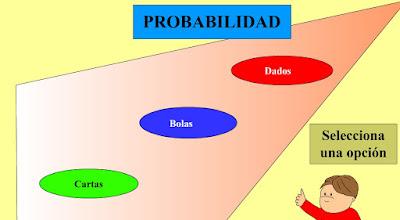 http://www.uco.es/~ma1marea/alumnos/primaria/indice.html