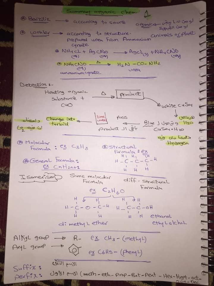 ملخص organic chemistry للثانوية العامة لغات 1