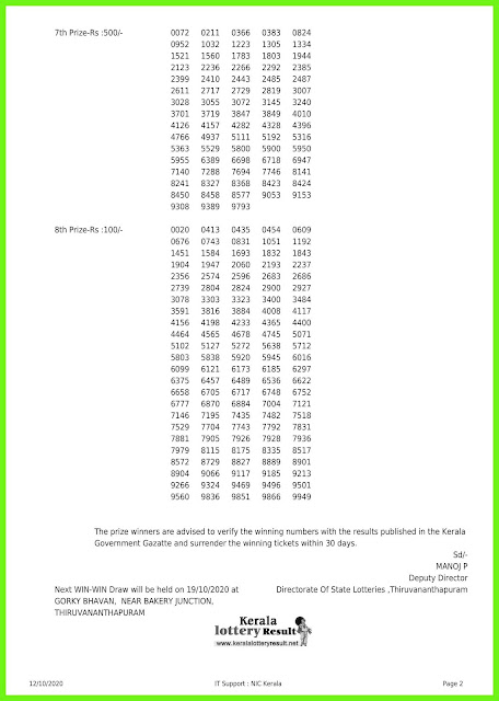 Live: Kerala Lottery Result 12.10.20 Win Win W-585 Lottery Result