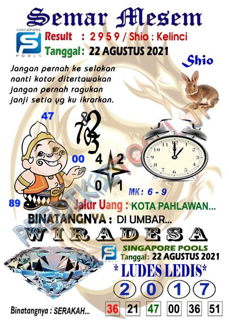 Syair Semar Mesem SGP Minggu 22-Agt-2021