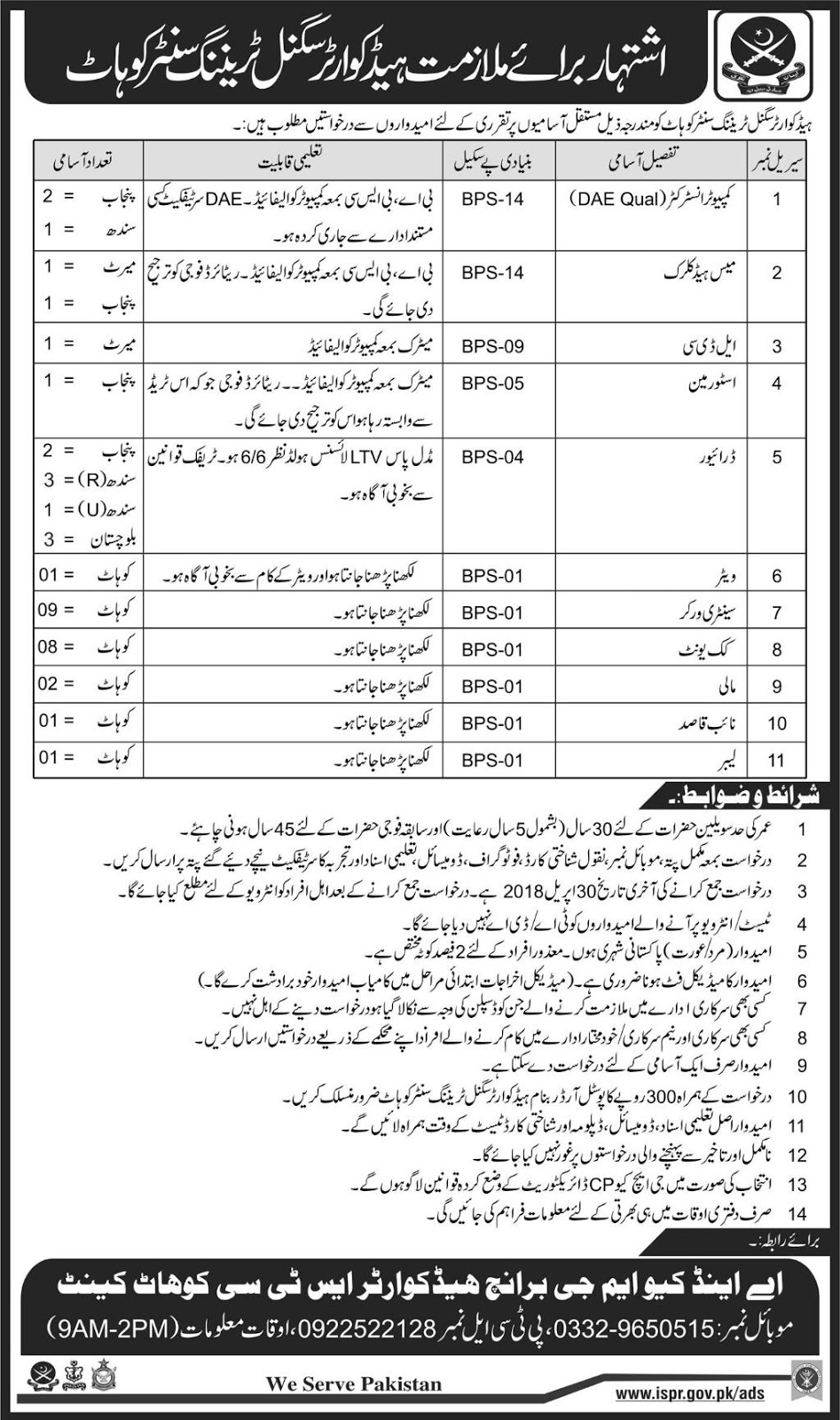 Jobs In Headquarter Signal Training Center Kohat 2018 for 38 Posts