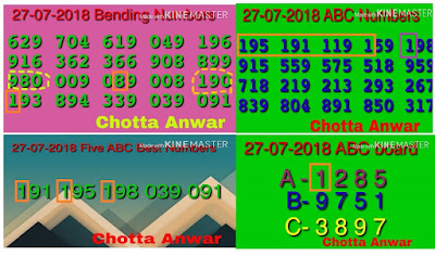 NIRMAL NR-79 abc Kerala lottery Guessing by Chortta Anwar on 27-07-2018
