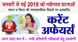 GK Current Affairs in Hindi