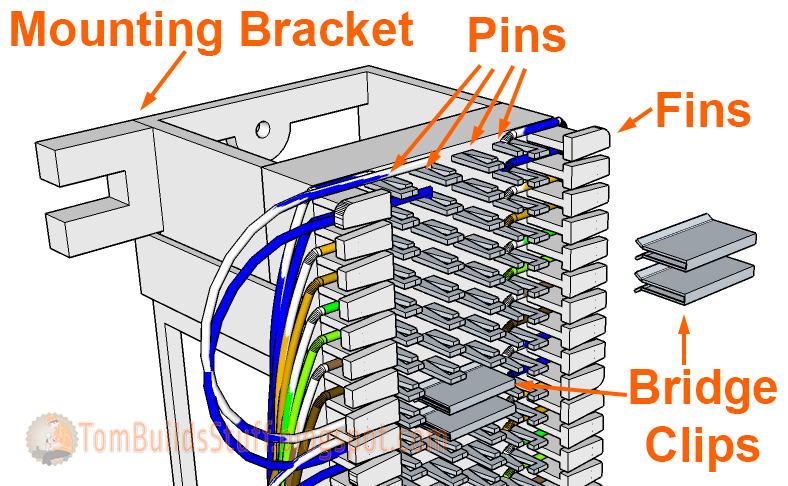 66BlockParts how to wire a 66 block Home Phone Wiring Diagram at metegol.co