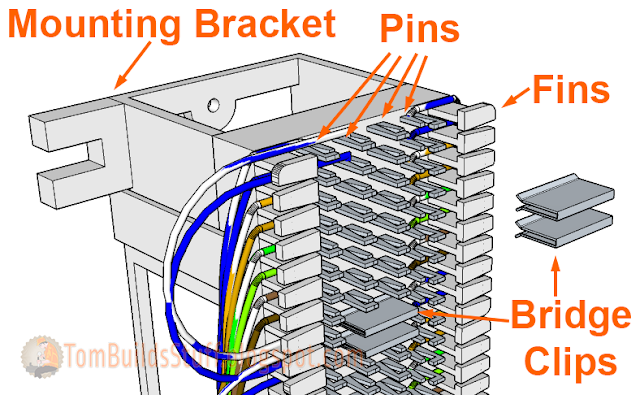 How To Wire A 66 Block