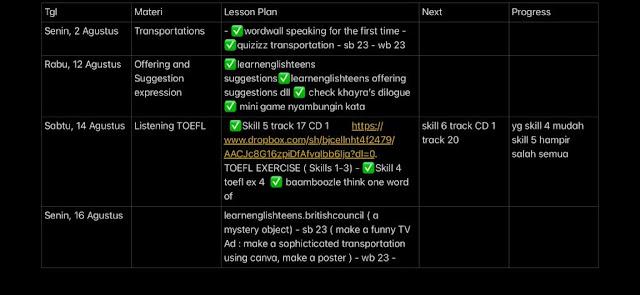 Contoh lesson plan sederhana untuk mengajar online