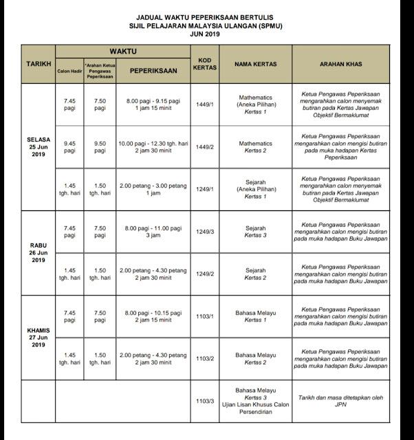 Jadual Waktu Peperiksaan SPMU 2019 SPM Ulangan