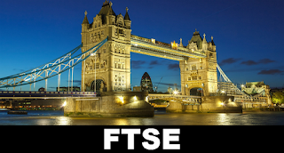 UK Stock : FTSE 100 Index Futures prices chart