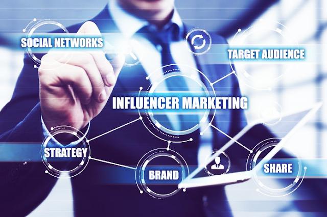 Online Marketing Technique