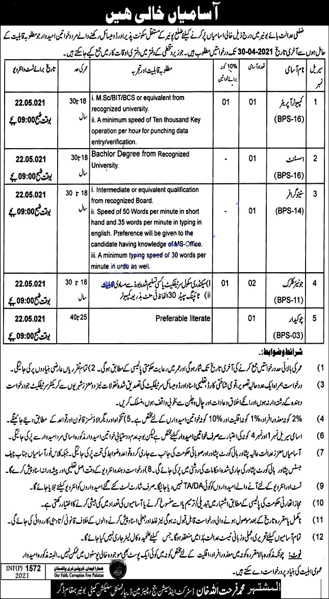 Latest Government Jobs in District And Session Courts 2021