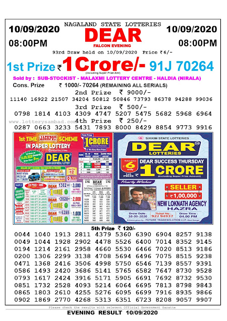 Lottery Sambad Result 10.09.2020 Dear Falcon Evening 8:00 pm