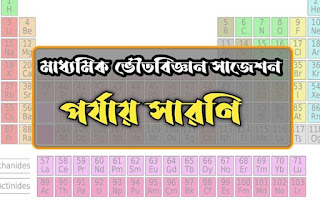 Class 10 physical science periodic table question and suggestion 2020