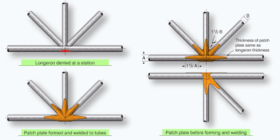 Repair of Steel Tubing Aircraft Structure by Welding