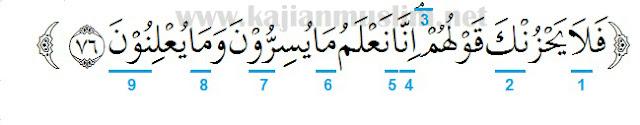 Hukum tajwid surat yasin ayat 76