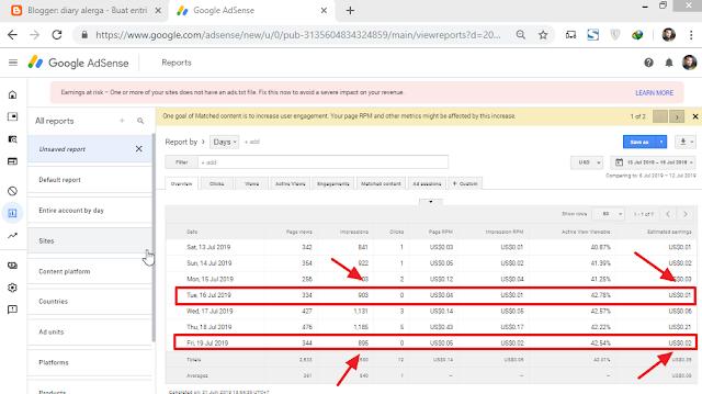 perbandingan penghasilan google adsense blogger dan youtube