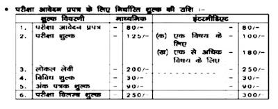Jac 10th/12th Compartmental exam Form