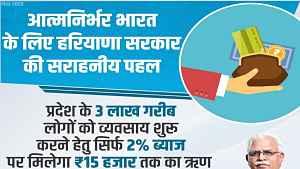 atmanirbhar-haryana-loan-yojana-apply-online-in-hindi