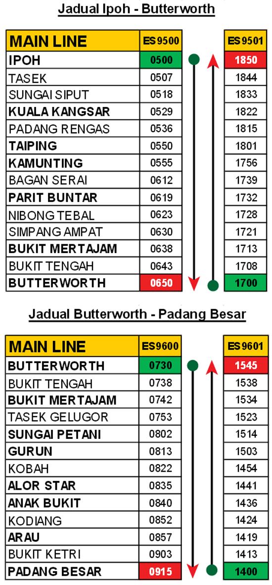 harga tiket dan jadual perjalanan tren ets transit kl sentral