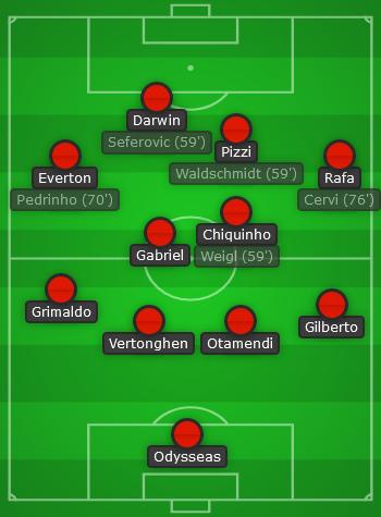 Benfica vs Lech Poznan - Liga Europa 2010/21