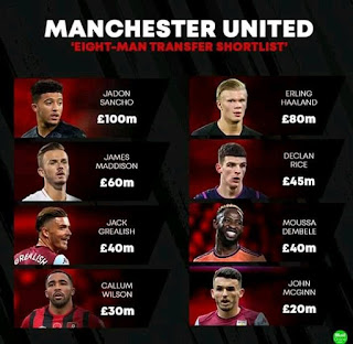 #ManchesterUnited #Transfer #Target 🎯 for #January...#Messi