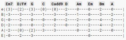 Chord Lagu SHALLOW Kunci Gitar