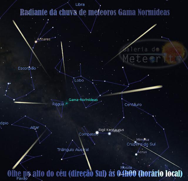 chuva de meteoros gama normideas radiante