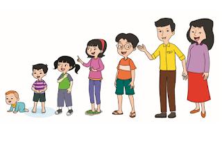 Ciri Fisik Pubertas pada Anak Laki-laki dan Perempuan