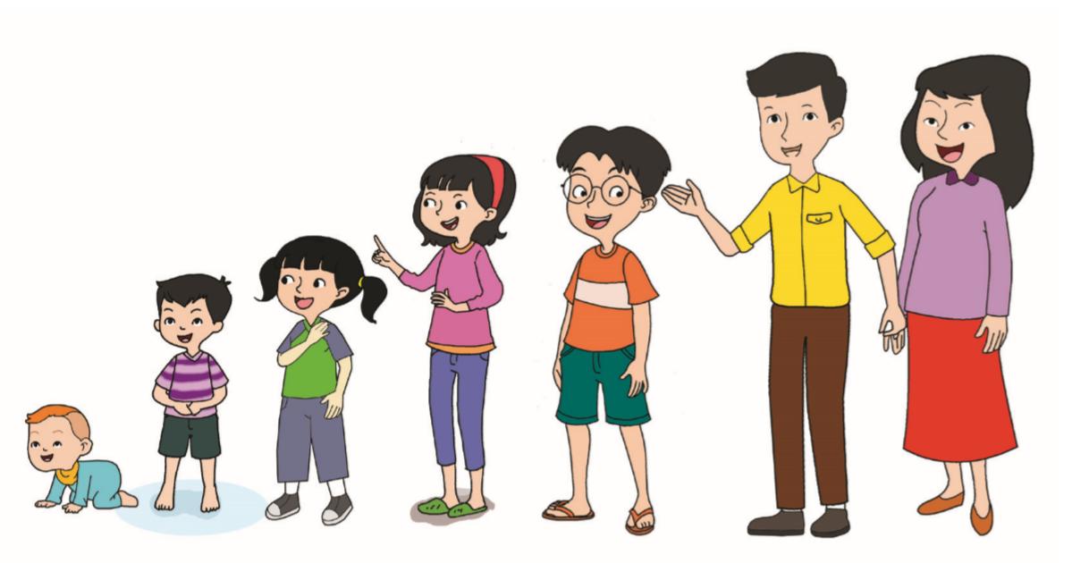 Ciri Fisik Pubertas pada Anak Laki-laki dan Perempuan ...