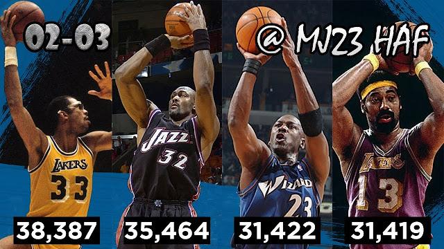 January 22, 2003(1/22/2003),Michael Jordan@CHH,18pts