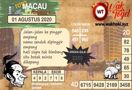 Prediksi Wak Togel Toto Macau Sabtu 01 Agustus 2020