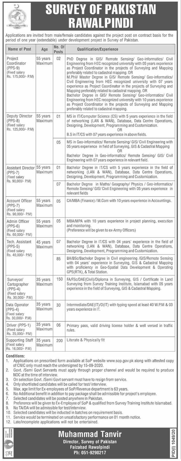 Survey of Pakistan SOP Jobs 2020 | Multiple Jobs