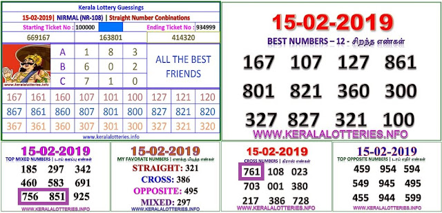 Nirmal NR-108 Kerala lottery abc guessing by keralalotteries.info