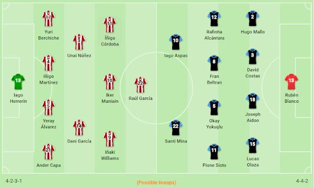 Prediksi Athletic Bilbao vs Celta Vigo — 20 Januari 2020
