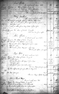 John Spitler Executor's Account, Will Book 37, page 224
