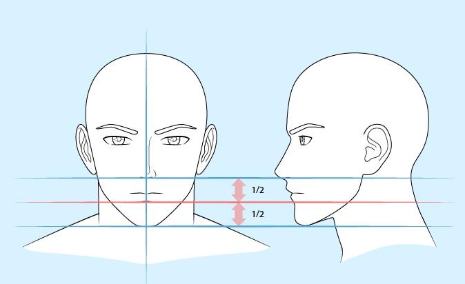 Gambar mulut pria anime