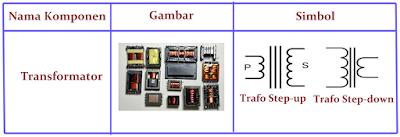 komponen elektronika jenis transformator berikut yang dilengkapi dengan gambar dan simbol
