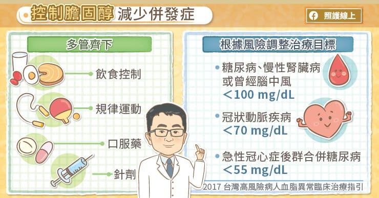 控制膽固醇,避免併發症