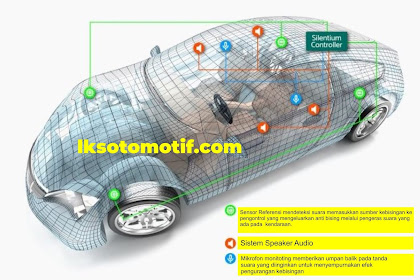 Mengenal Teknologi  Active Road Noise Cancellation Dan Cara Kerjanya Pada Mobil