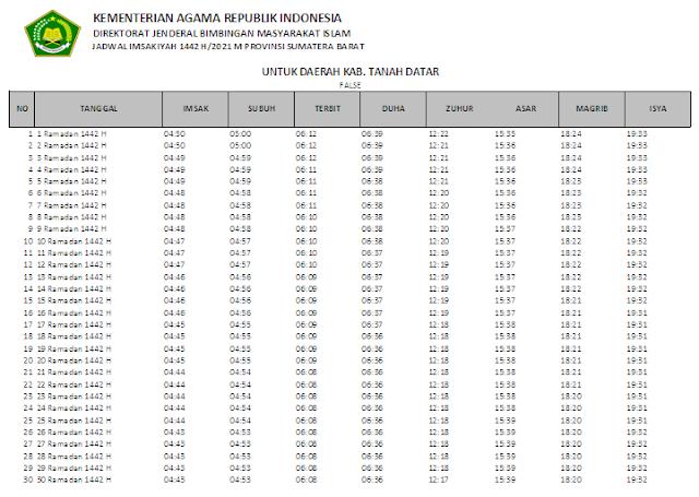 Jadwal Imsakiyah Ramadhan 1442 H Kabupaten Tanah Datar, Sumatera Barat